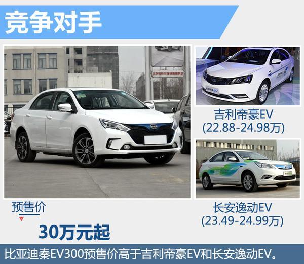 比亚迪2款电动车 今日上市 预售27万起高清图片