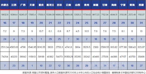 2012辽宁人均gdp_辽宁省人均GDP最高的城市,竟然是这座四线城市