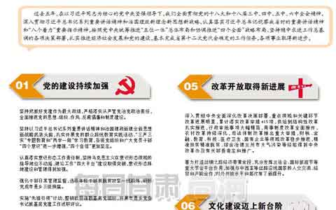 图解中国共产党甘肃省第十三次代表大会报告(一)