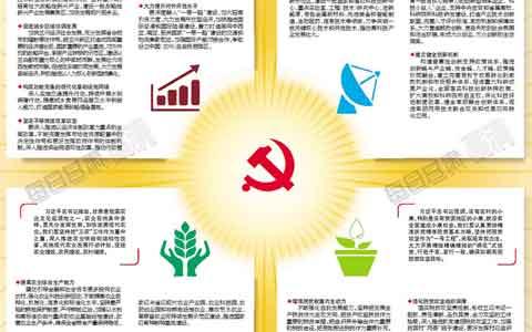 图解中国共产党甘肃省第十三次代表大会报告(二)